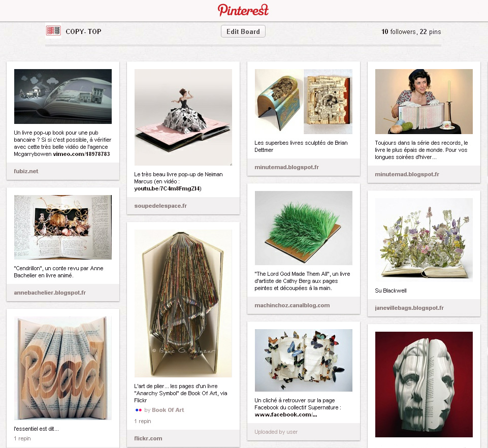 Galerie COPY-TOP sur Pinterest
