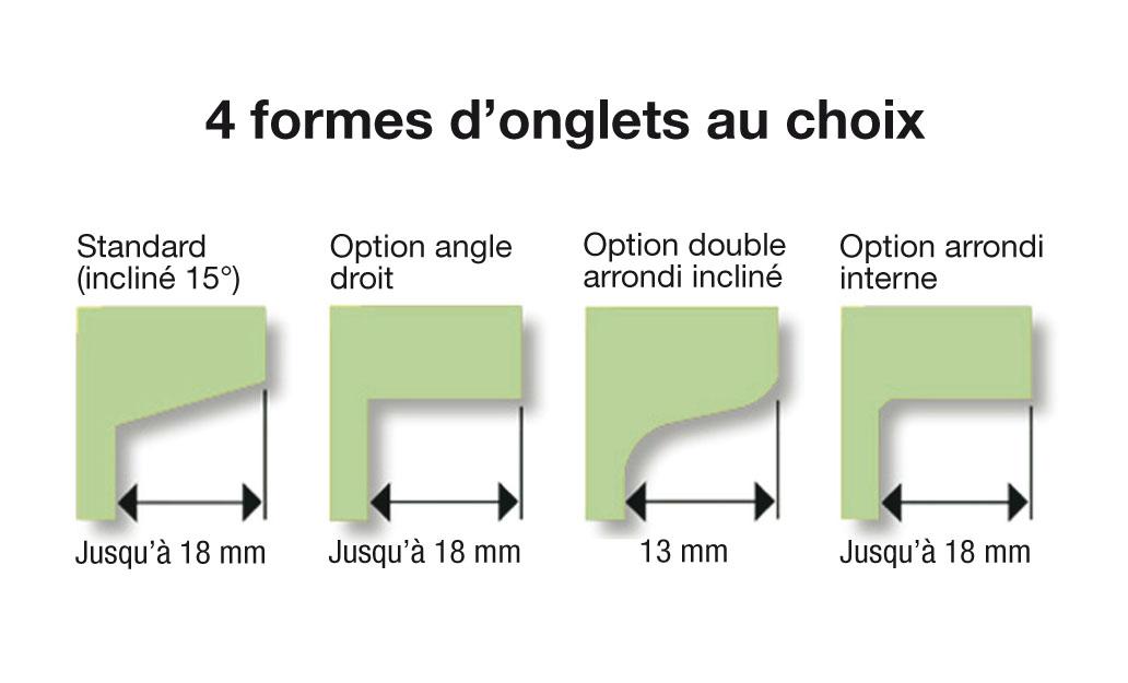 Top Formes originales | Trucs & astuces | Le blog COPY-TOP DL96
