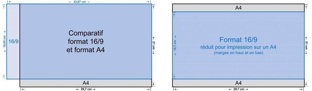Comparatif format 16/9e et A4