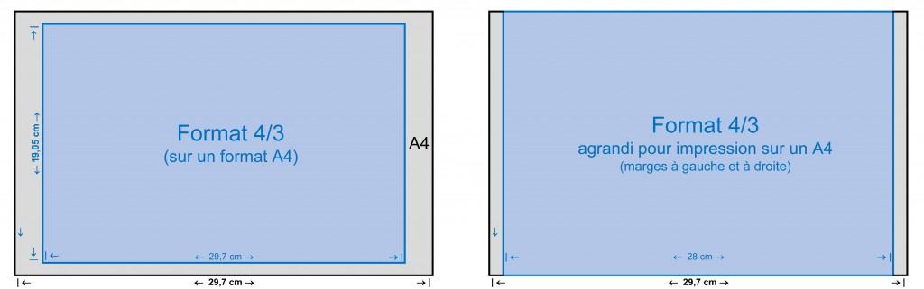 Comparatif format 4/3 et format A4